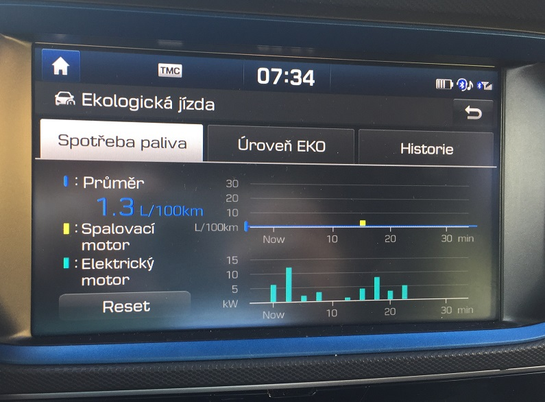 Hyundai IONIQ Plug-in Hybrid: informace o spotřebě paliva