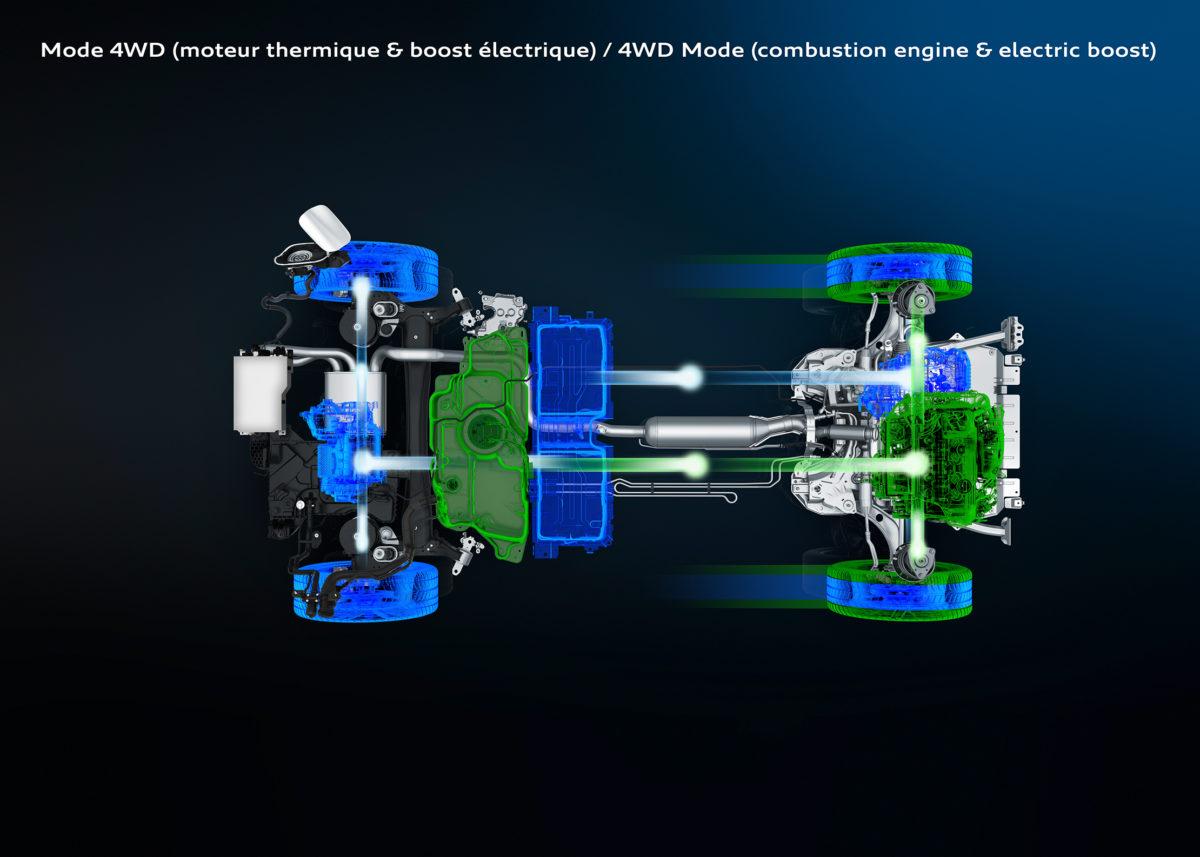 Jen 29 g C02/km při 300 k (220 kW) a pohonu všech kol